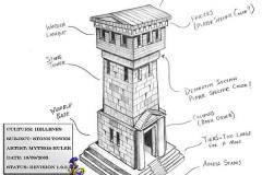 Gebäude Konzepte
